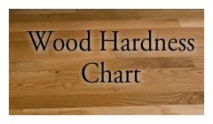 Wood Hardness Chart